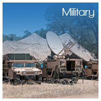 Thermal Management for Military